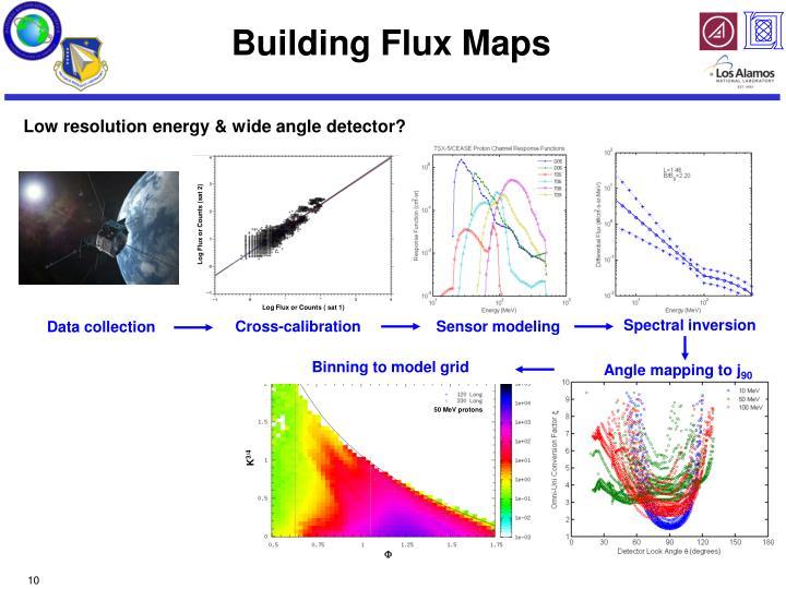 Building Flux Maps