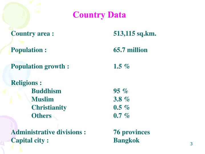 Country Data