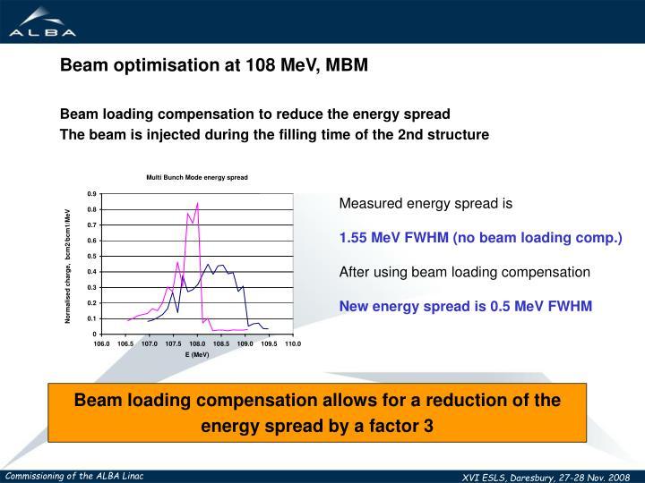 Beam optimisation at 108 MeV, MBM