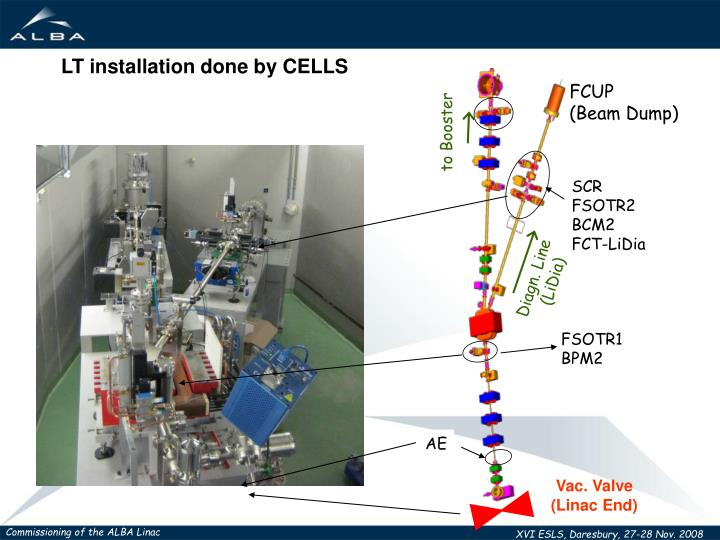 LT installation done by CELLS