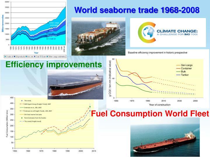 World seaborne trade 1968-2008