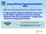 energy efficiency operational indicator eeoi