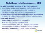 market based reduction measures mbm