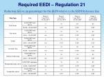 required eedi regulation 21