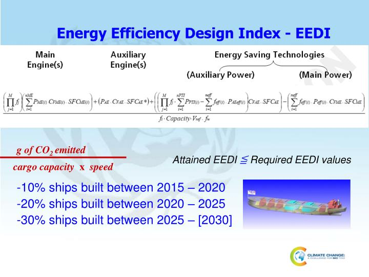 Energy Efficiency Design Index - EEDI