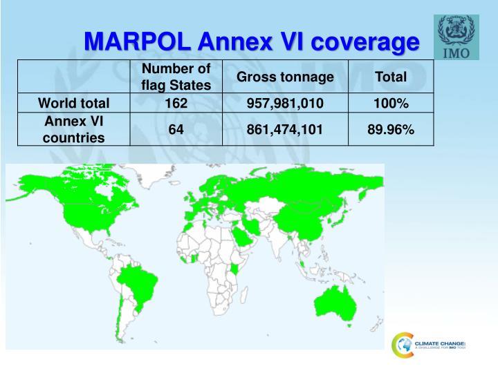 MARPOL Annex VI coverage
