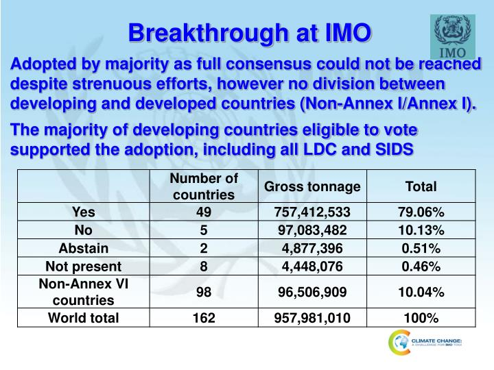 Breakthrough at IMO
