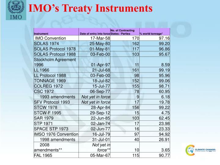 IMO's Treaty Instruments