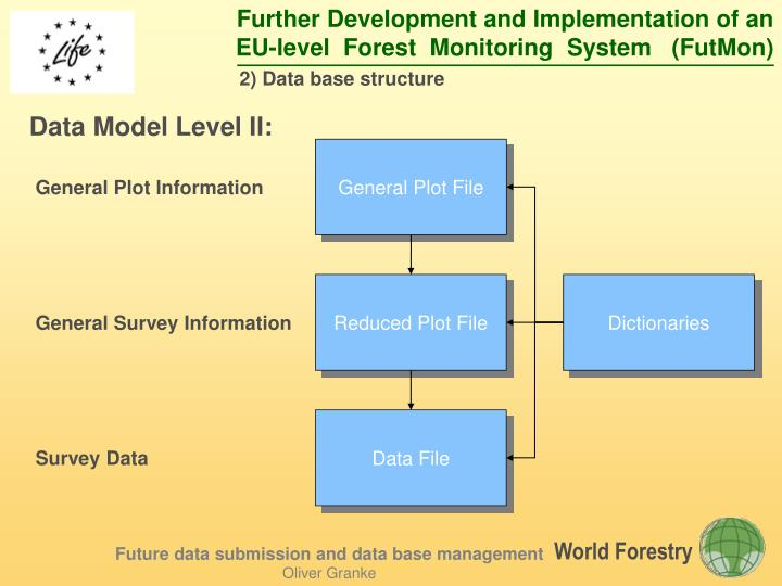 2) Data base structure