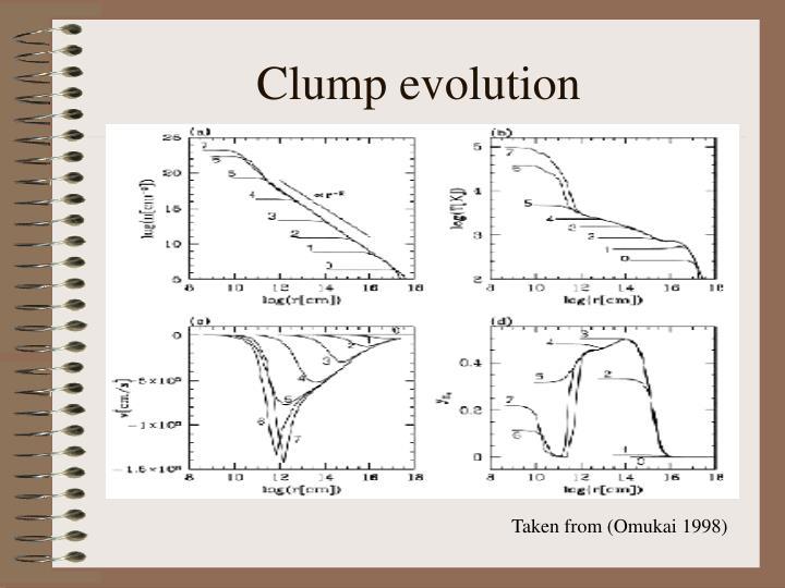 Clump evolution