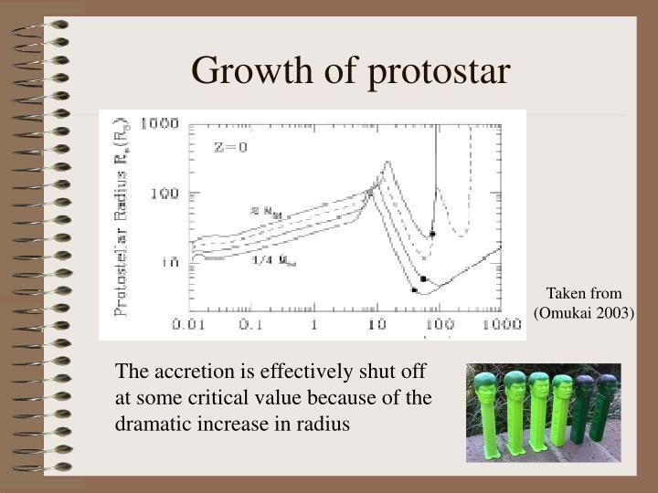 Growth of protostar