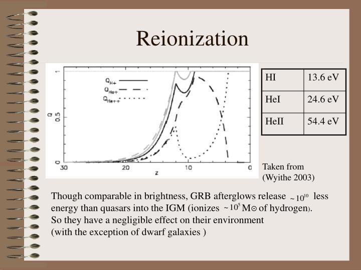 Reionization