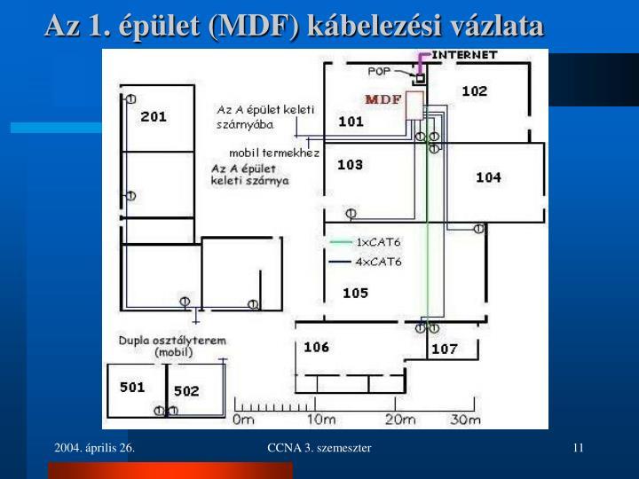 Az 1. épület (MDF) kábelezési vázlata