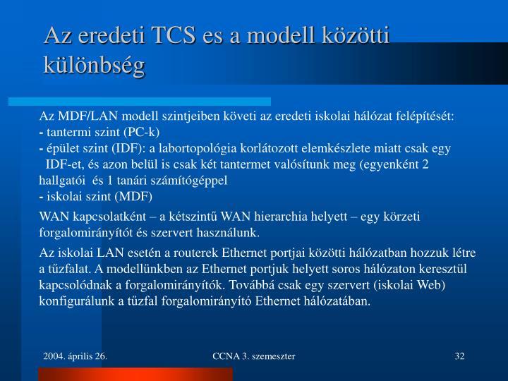 Az eredeti TCS es a modell közötti különbség