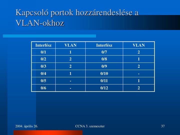 Kapcsoló portok hozzárendeslése a VLAN-okhoz
