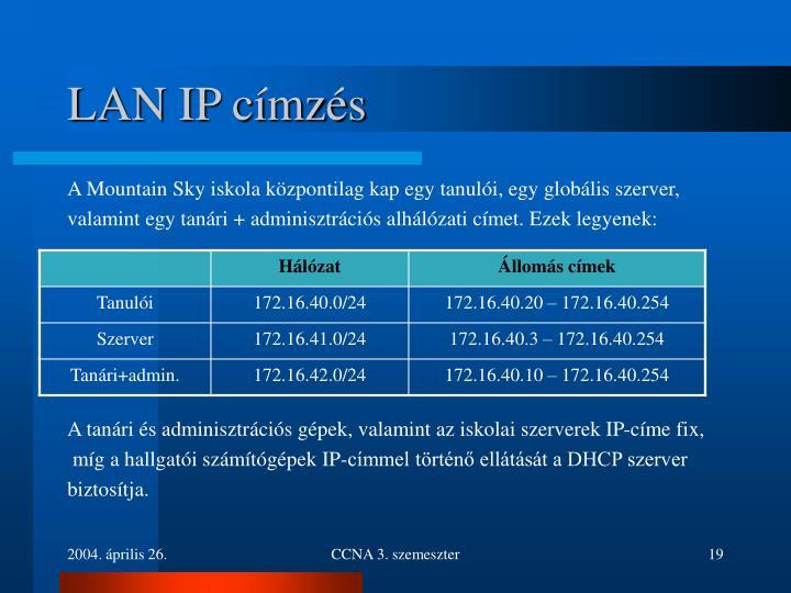 LAN IP címzés