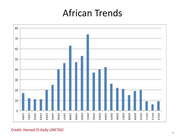 African Trends