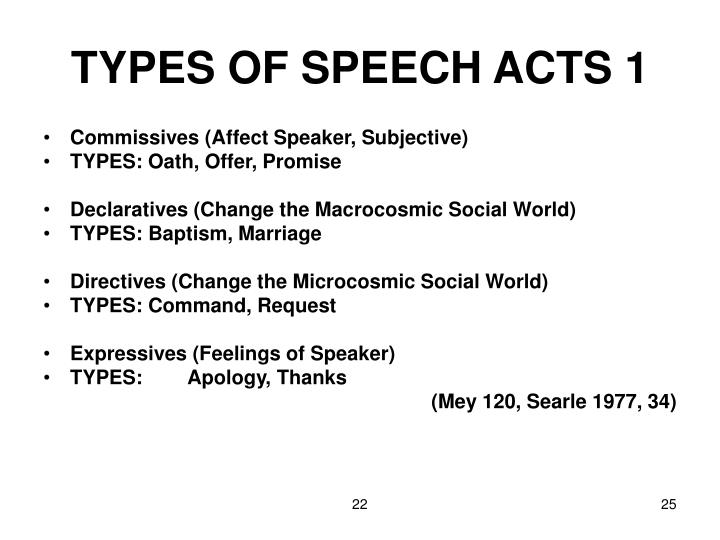 TYPES OF SPEECH ACTS 1