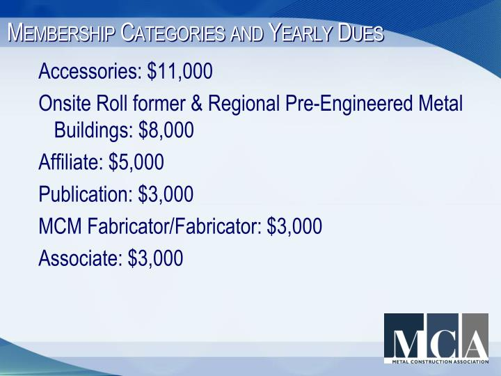 Membership Categories and Yearly Dues