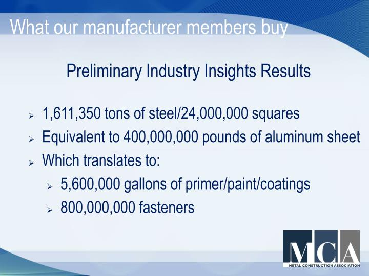 What our manufacturer members buy