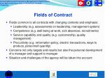 fields of contract