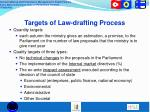 targets of law drafting process