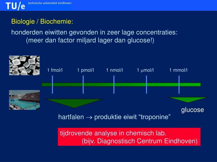 Biologie / Biochemie: