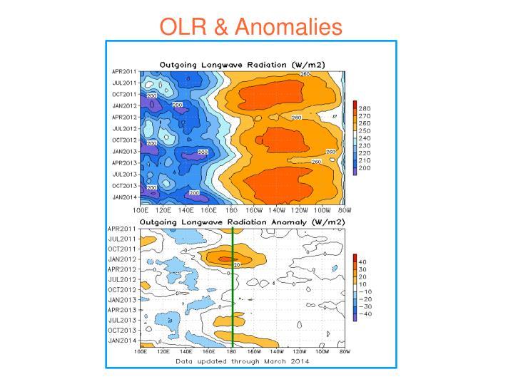 OLR & Anomalies