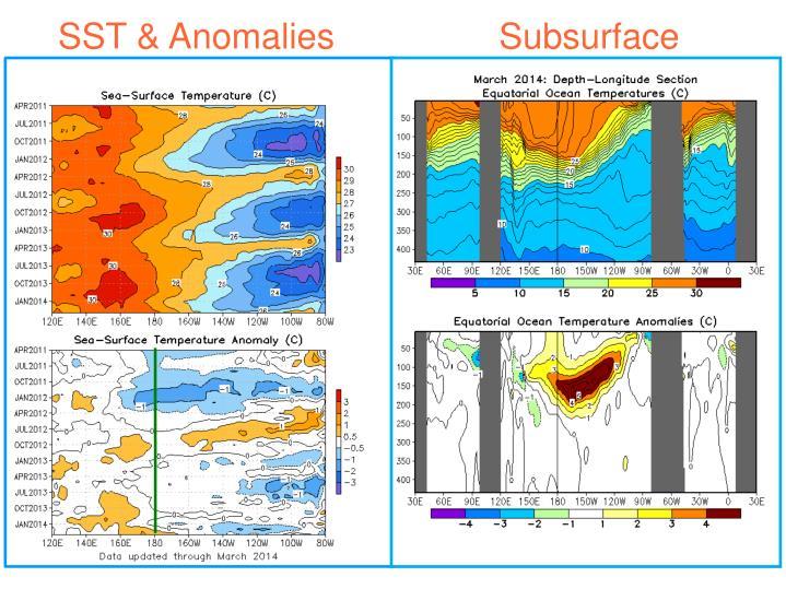 SST & Anomalies