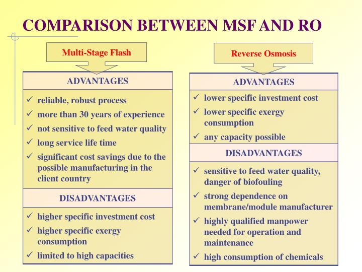 COMPARISON BETWEEN MSF AND RO