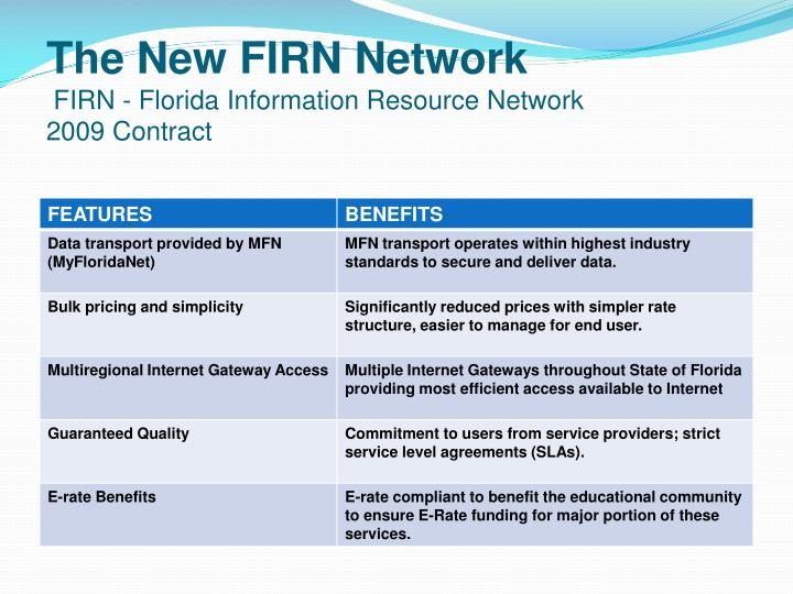 The New FIRN Network