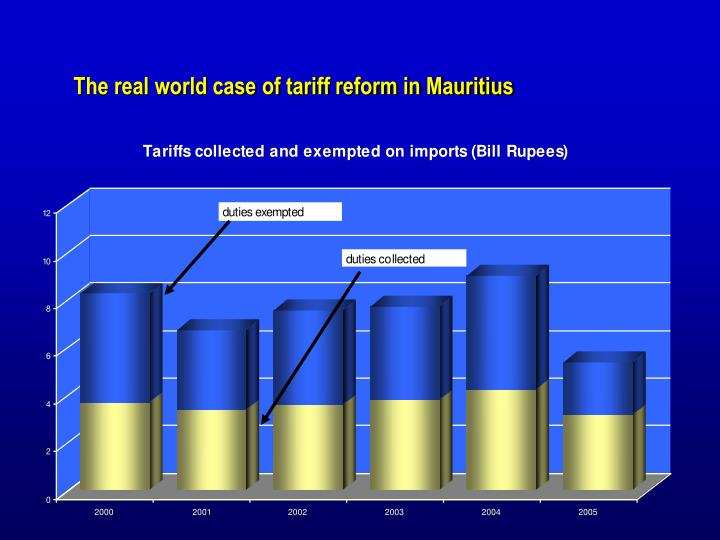 The real world case of tariff reform in Mauritius
