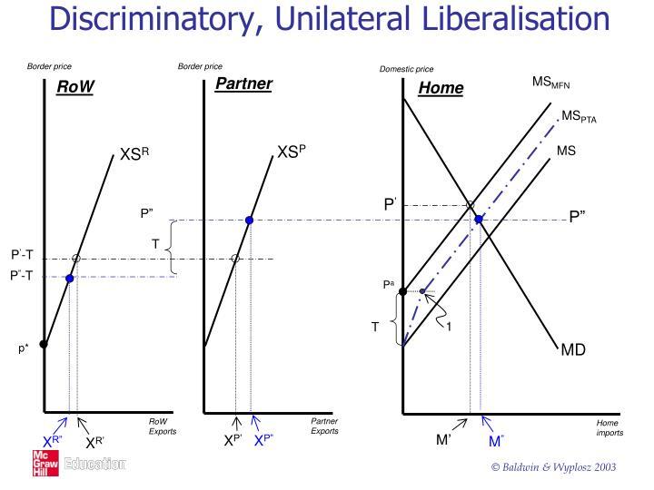 Discriminatory, Unilateral