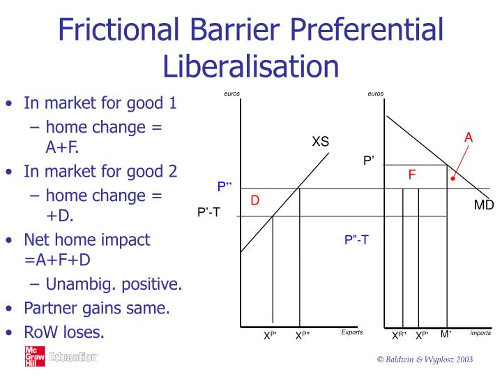 Frictional Barrier Preferential Liberalisation