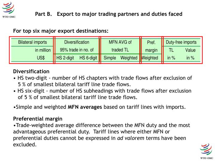 Part B.   Export to major trading partners and duties faced