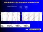 discriminative accumulation scheme das1