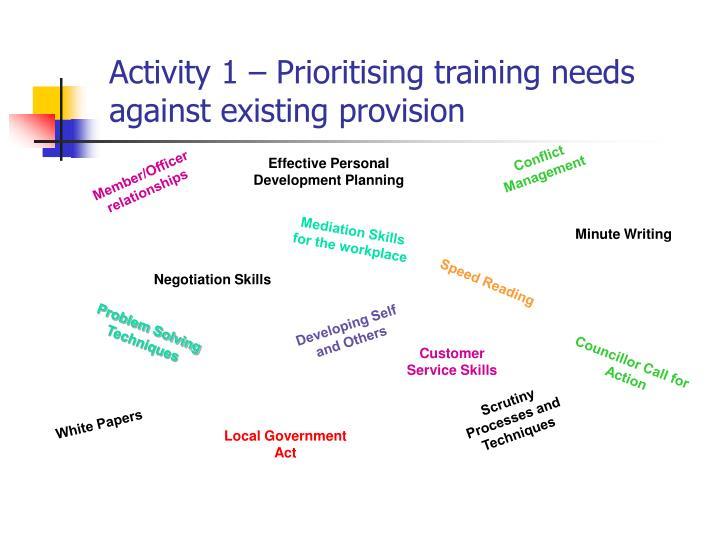 Activity 1 – Prioritising training needs against existing provision