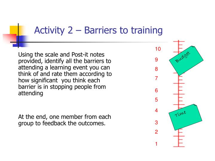 Using the scale and Post-it notes provided, identify all the barriers to attending a learning event you can think of and rate them according to how significant  you think each barrier is in stopping people from attending