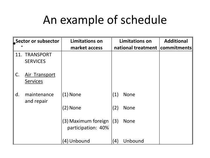 An example of schedule