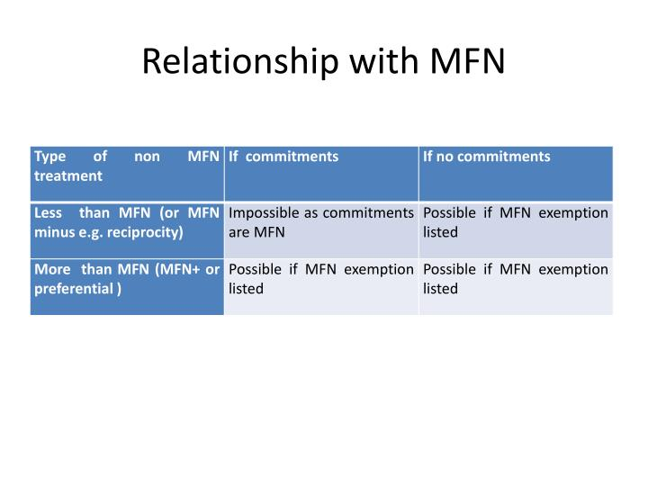Relationship with MFN