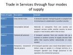 trade in services through four modes of supply