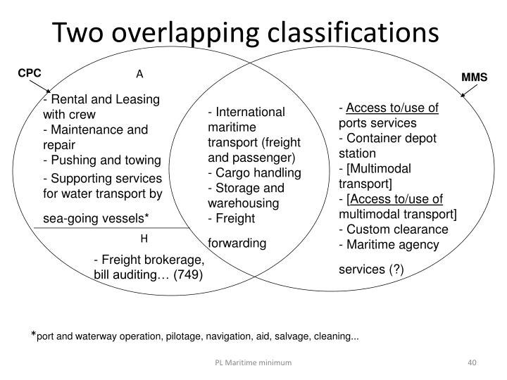 Two overlapping classifications