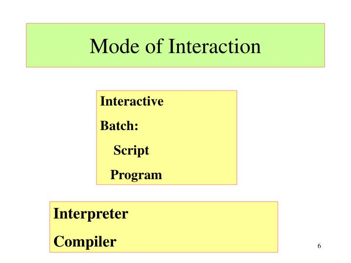 Mode of Interaction
