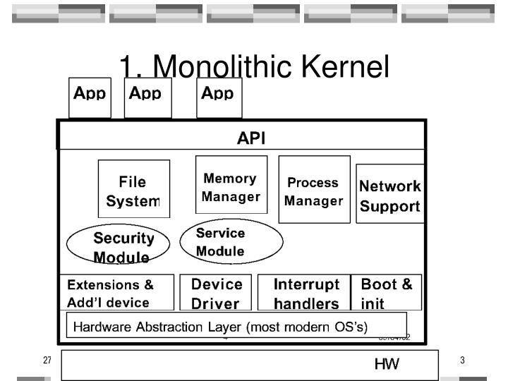 1. Monolithic Kernel