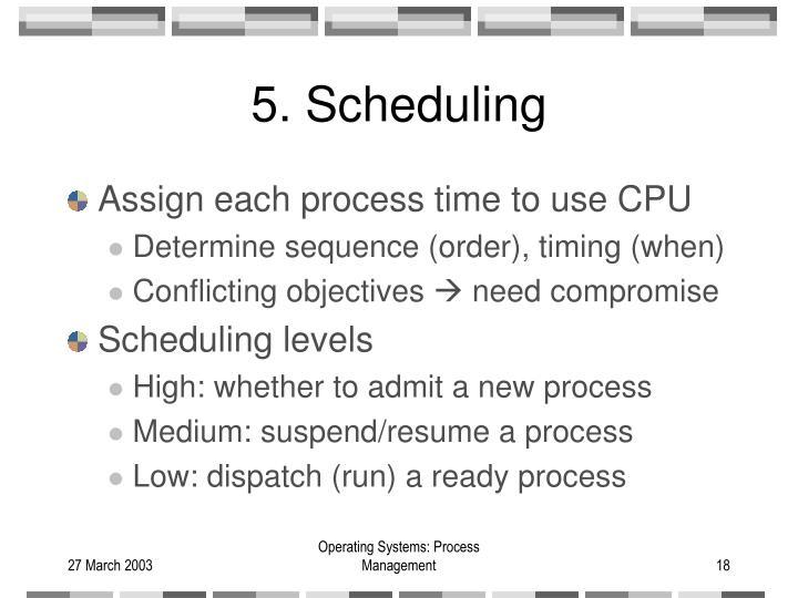 5. Scheduling