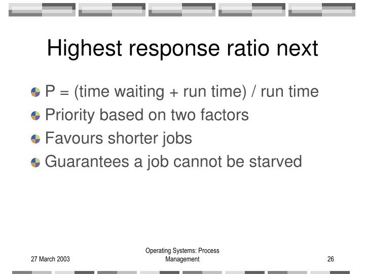 Highest response ratio next