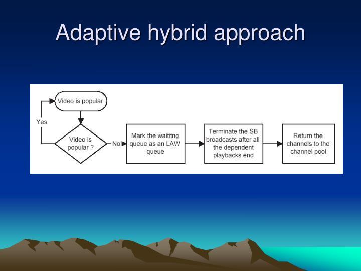 Adaptive hybrid approach