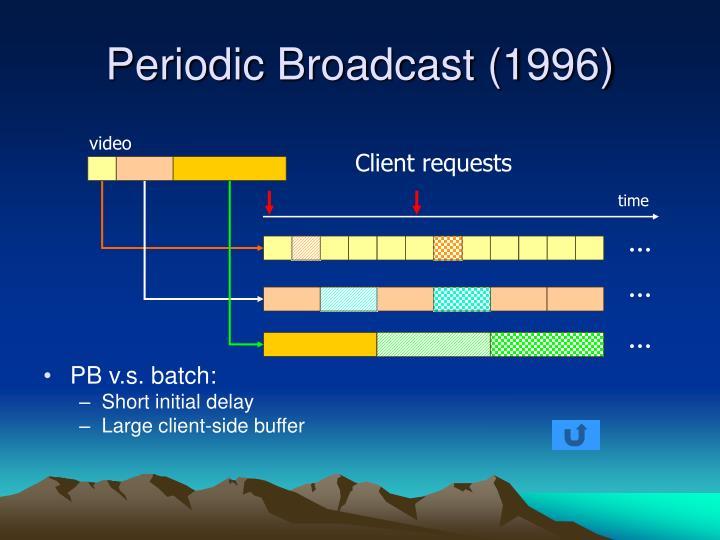 Periodic Broadcast (1996)
