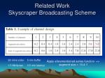 related work skyscraper broadcasting scheme1
