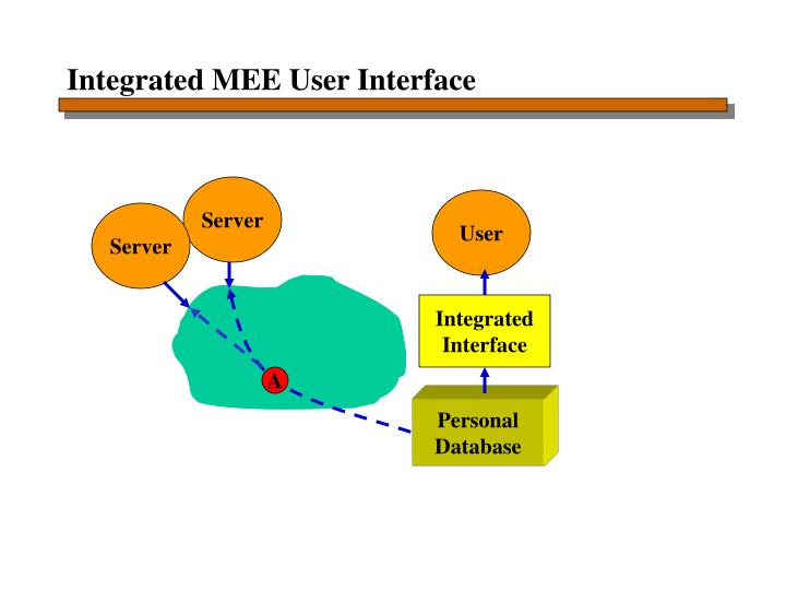 Integrated MEE User Interface